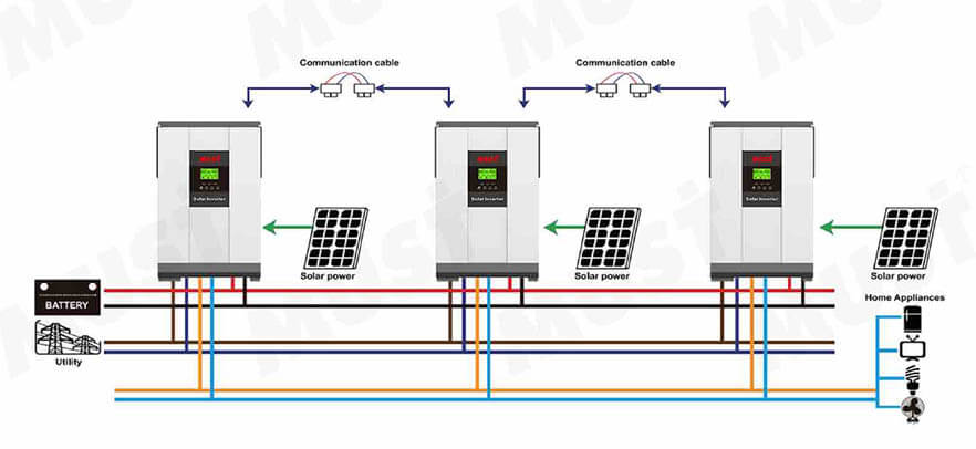 ✅ High Frequency Solar InverterOn/Off Grid Hybrid Solar Inverter