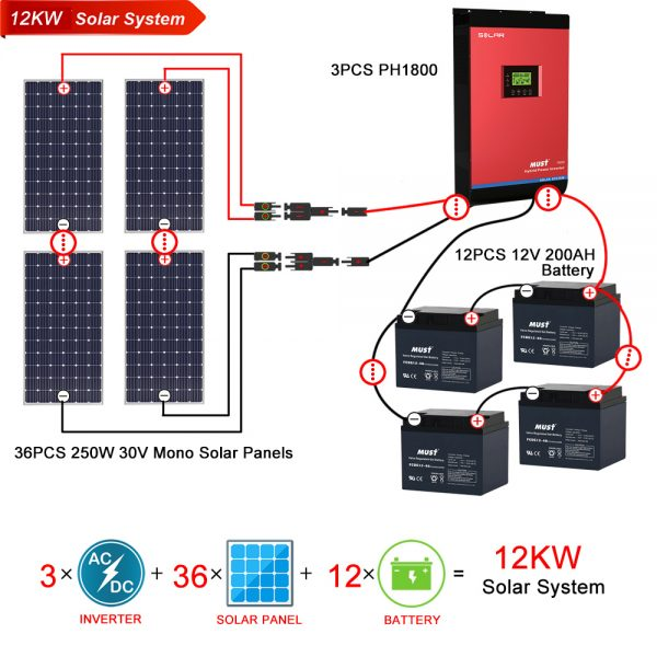 12KW Solar Power System