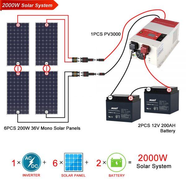 2KW Solar Power System