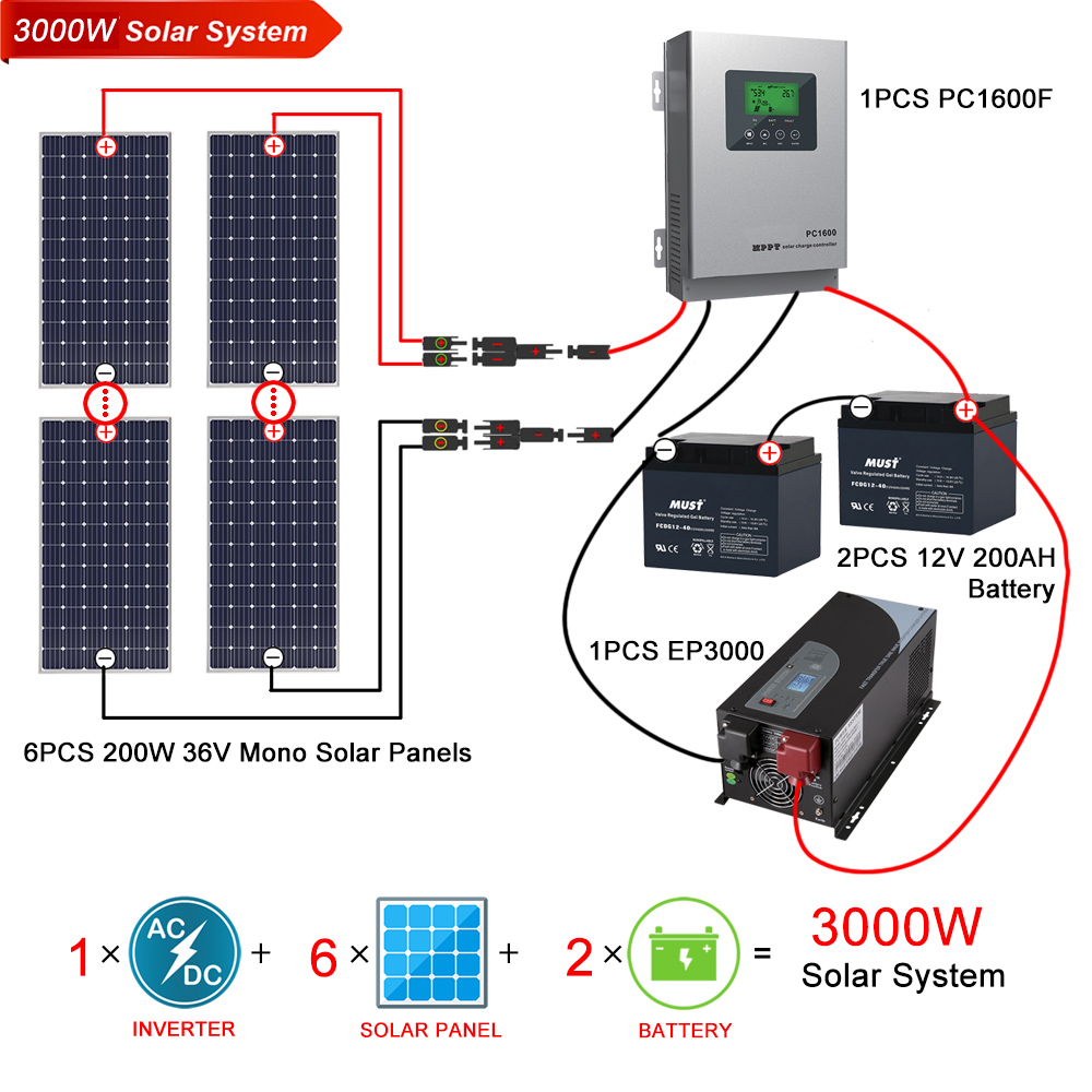 Solar Power System 3kw Solar Power System Must Power Limited