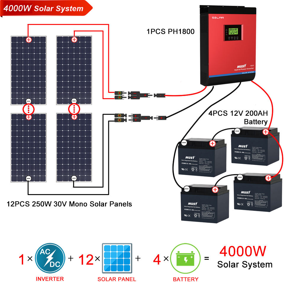 4KW Solar Power System