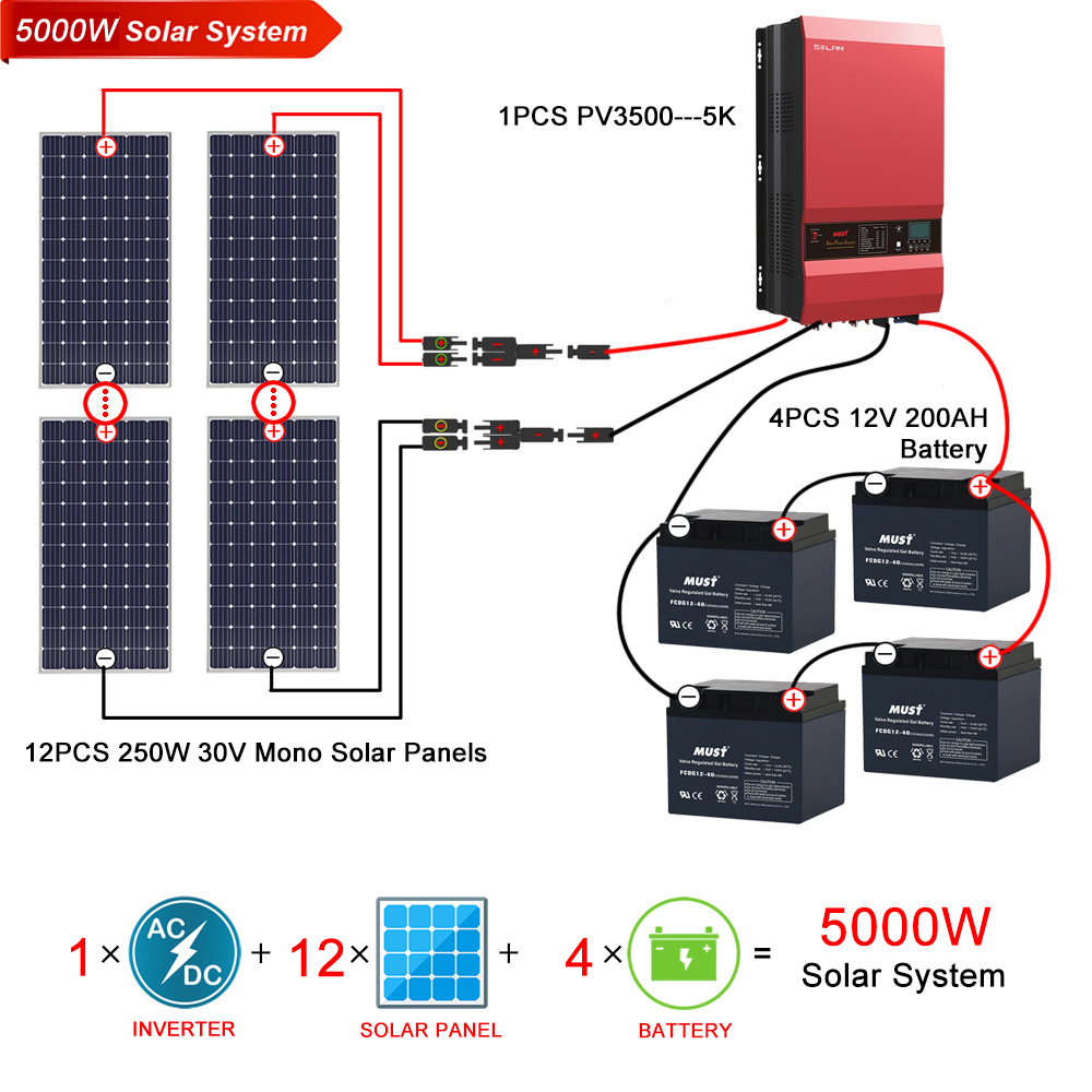 Solar Power System 5kw Solar Power System Must Power Limited