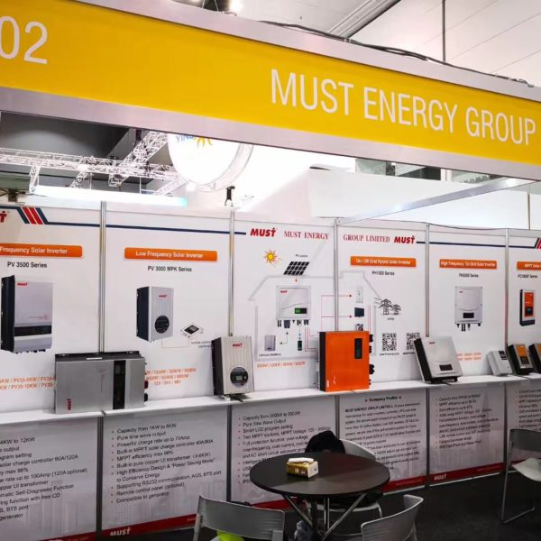 MUST Win Great Success in ALL-ENERGY AUSTRALIA 2018