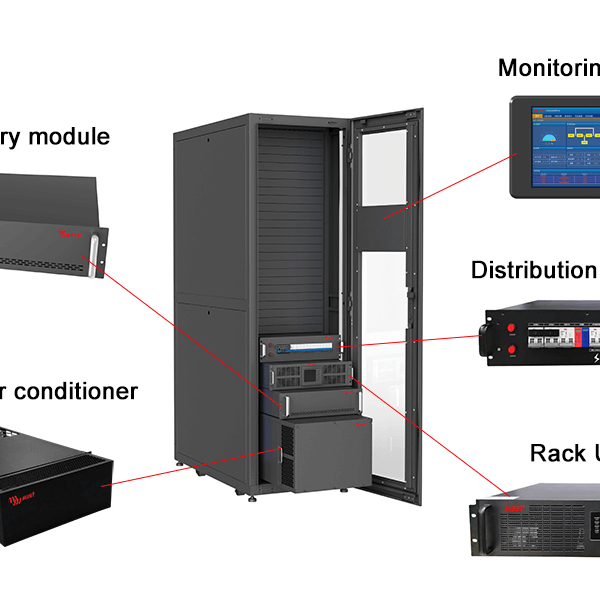 MUST launch NEW Arrival- Galaxy III Series Integrated Micro Data Center.