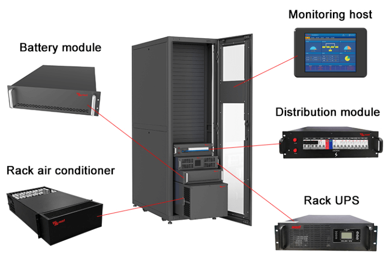 MUST launch NEW Arrival-Galaxy III Series Integrated Micro Data Center.